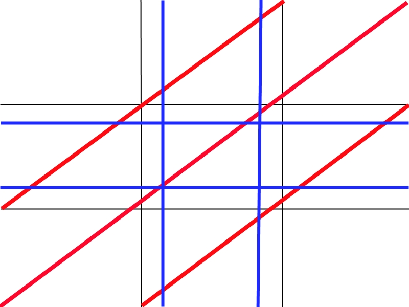 Golden and Diagonal rule